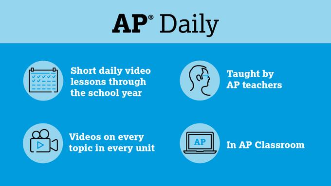 AP Daily