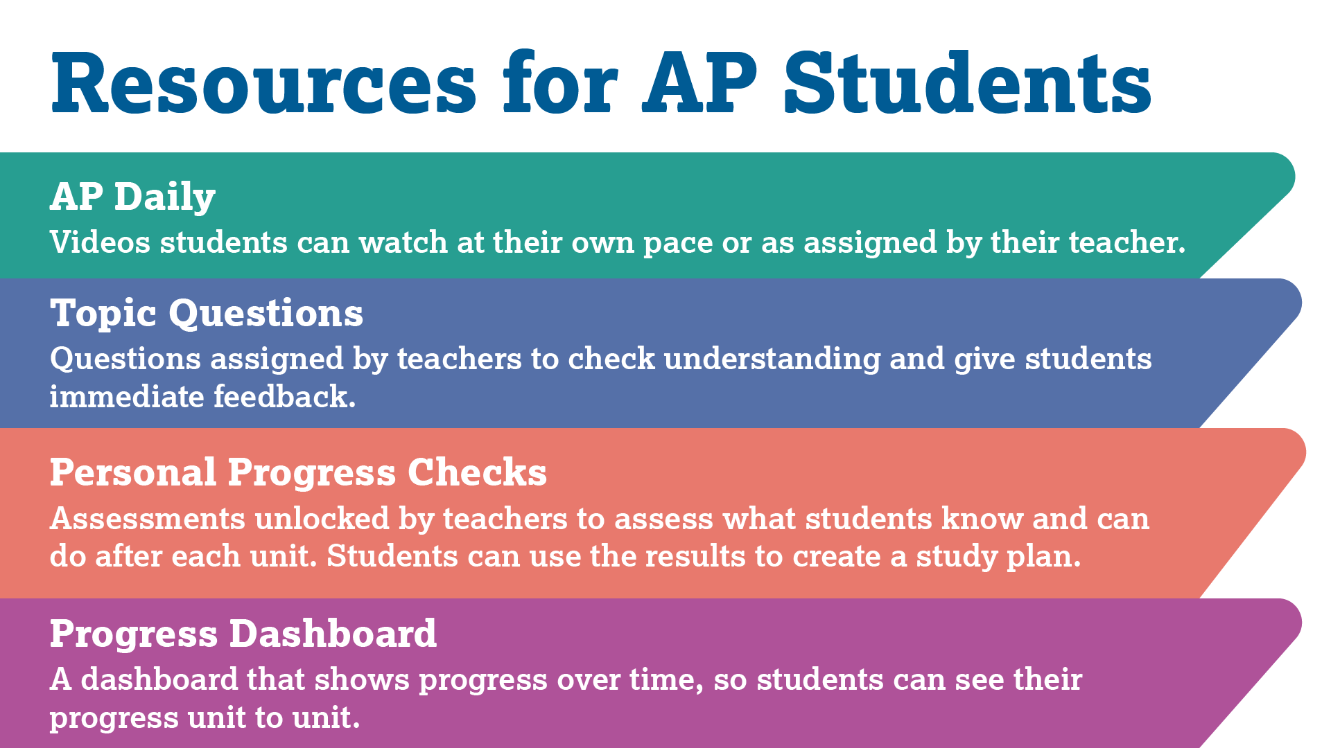 Resources for AP Students